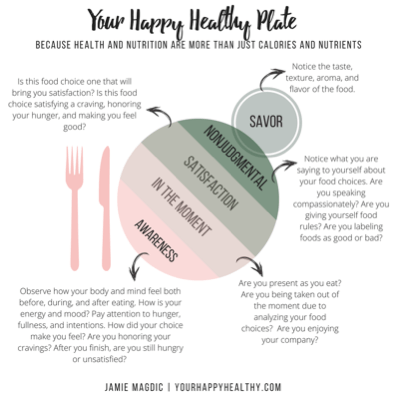 yhh plate Eating Disorder Recovery During Holidays | Dish With A Dietitian